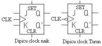 3-simbol-jk-dengan-preset