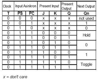 3-tabel-jk-dengan-preset