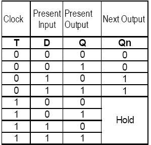 4-tabel-d