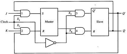 5-symbol-master-slave